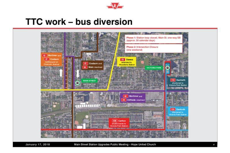 Main Street - phase 1 TTC detours.jpg