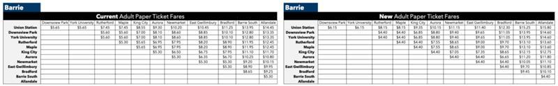 Barrie-Paper-Confirmed.jpg