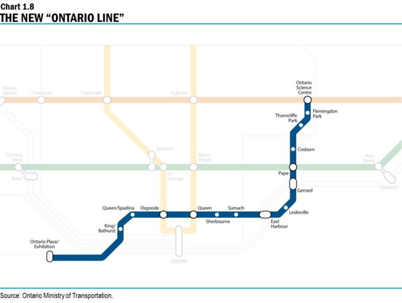 Ontario Line.jpg