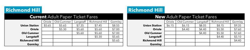 Richmond-Hill-Paper-Confirmed.jpg