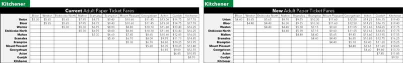 Kitchener-Paper-Confirmed.jpg