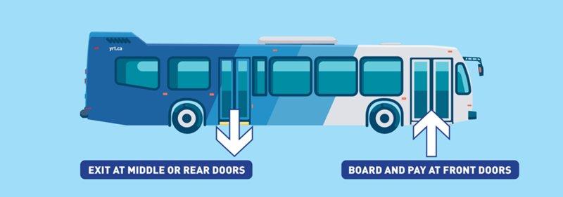 COVID-Front-Door-Boarding-YRT.jpg