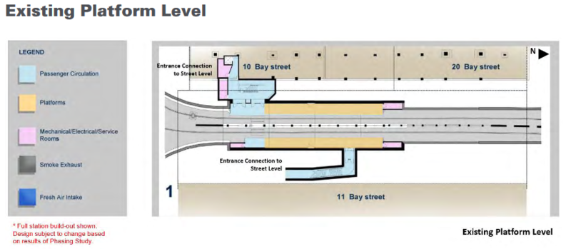 Queens Quay Station - current layout.png