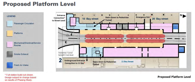 Queens Quay Station - proposed layout.png