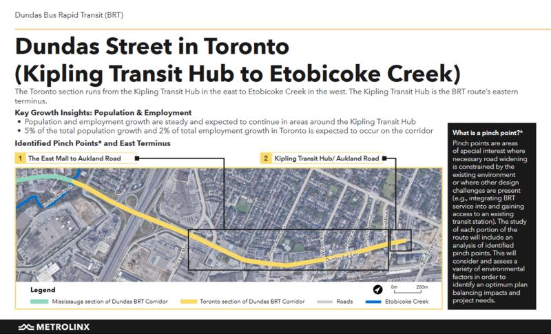 Dundas BRT - Toronto section.png