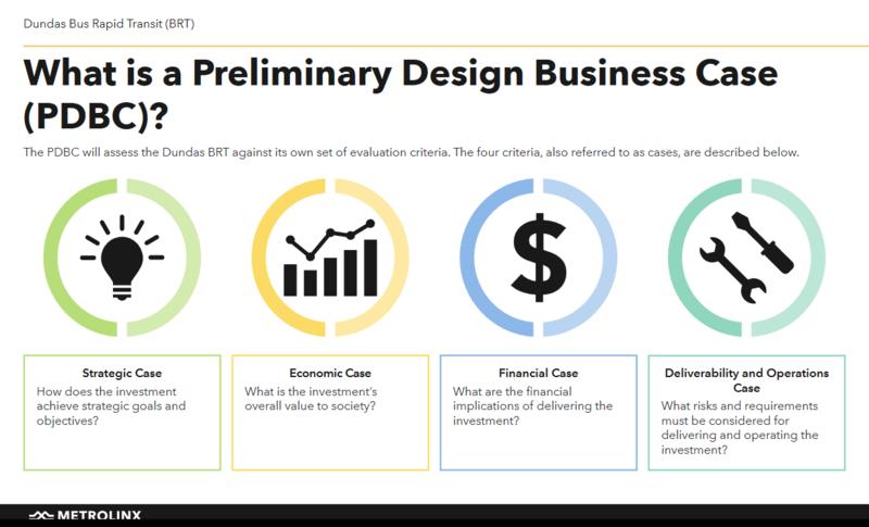 Dundas BRT - Preliminary_design_business_case.png