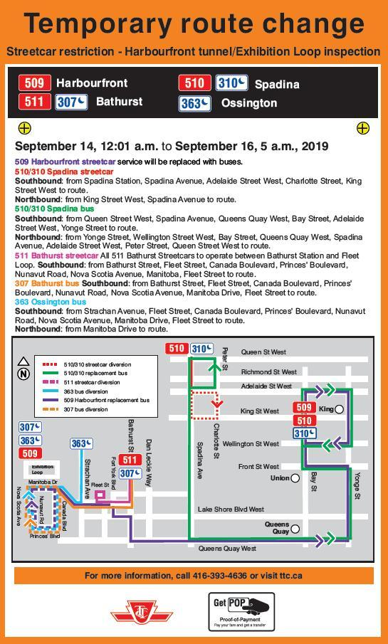 2019 - 09-14 - Harbourfront tunnel - Exhibition Loop inspection.jpg