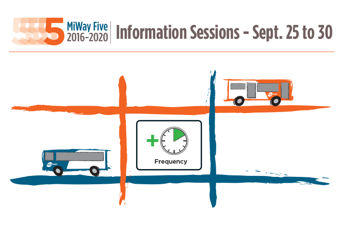MiWay_BlogPost_InfoSessions_Sept2017_700x464-1.png