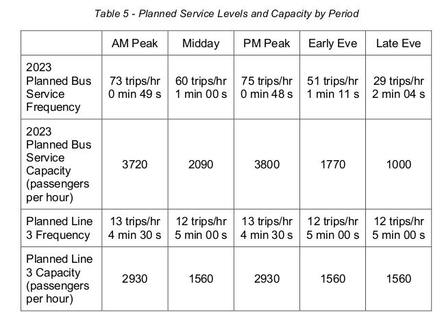 Planned service levels.jpg