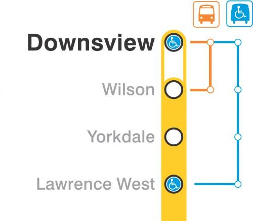 Wilson to Downsview.jpg