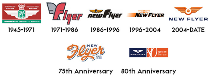 a brief history of new flyer industries transit toronto content
