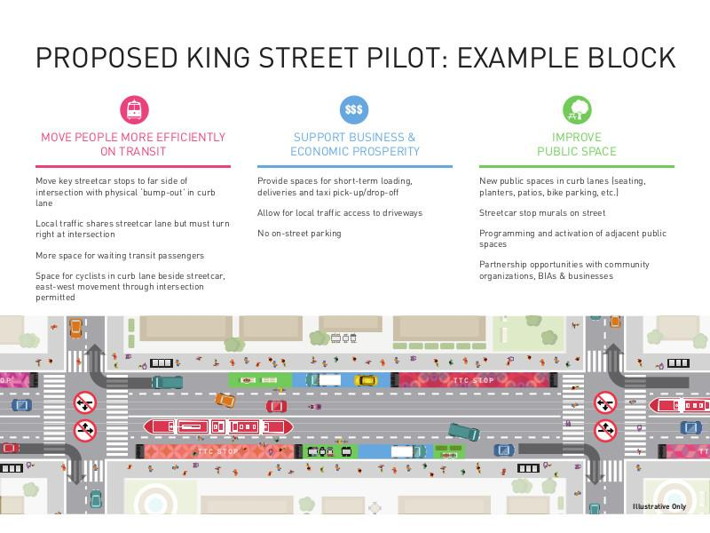 king street boards1.jpg