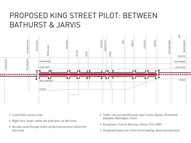 king street boards2.jpg