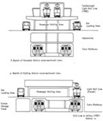 ttc-kipling-kennedy-cross-section-1979.jpg